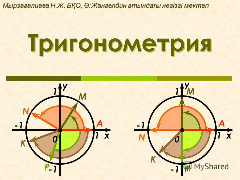 Тригонометрия x 1 1 N М K 0 А P у x 1 1 N М K 0 А P у Мырзагалиева Н.Ж. БҚО, Ә:Жангелдин атындағы негізгі мектеп