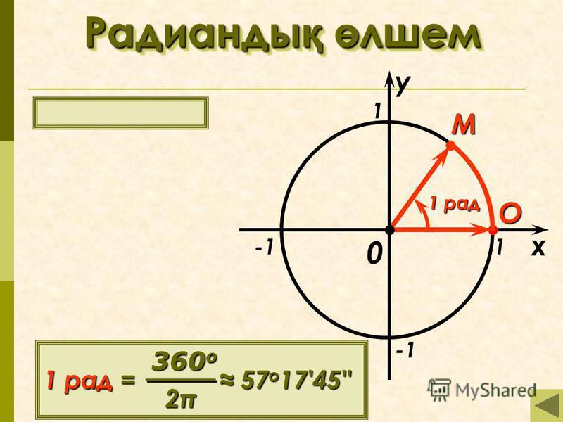 360 о 2π2π2π2π 1 рад = 57 о 17'45'' Радианды қ ө лшем x 1 1 M 1 рад О 0 y