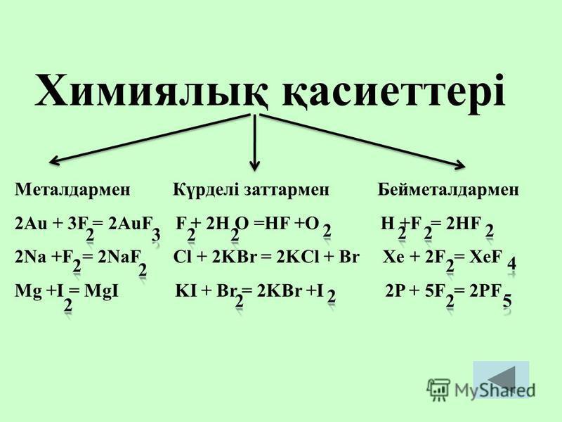 Металдармен Күрделі заттармен Бейметалдармен 2Au + 3F = 2AuF F + 2H O =HF +O H +F = 2HF 2Na +F = 2NaF Cl + 2KBr = 2KCl + Br Xe + 2F = XeF Mg +I = MgI KI + Br = 2KBr +I 2P + 5F = 2PF Химиялық қасиеттері