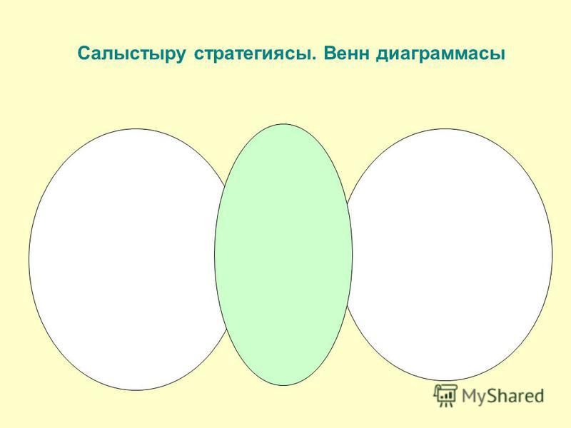 Салыстыру стратегиясы. Венн диаграммасы