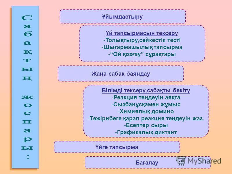 Ұйымдастыру Үй тапсырмасын тексеру -Т-Толықтыру,сәйкестік тесті -Ш-Шығармашылық тапсырма -Ой қозғау сұрақтары Жаңа сабақ баяндау Білімді тексеру,сабақты бекіту -Р-Реакция теңдеуін аяқта -С-Сызбанұсқамен жұмыс -Х-Химиялық домино -Т-Тәжірибеге қарап ре