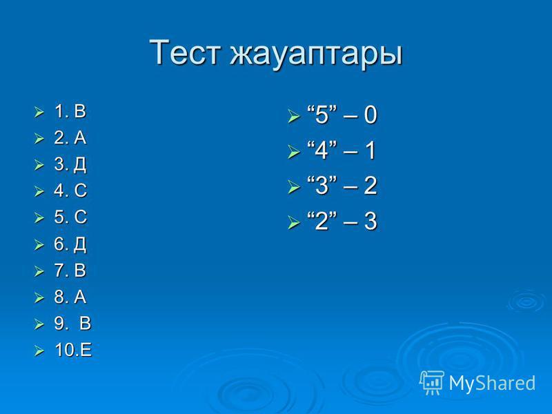 Тест жакаптары 1. В 1. В 2. А 2. А 3. Д 3. Д 4. С 4. С 5. С 5. С 6. Д 6. Д 7. В 7. В 8. А 8. А 9. В 9. В 10. Е 10. Е 5 – 0 5 – 0 4 – 1 4 – 1 3 – 2 3 – 2 2 – 3 2 – 3