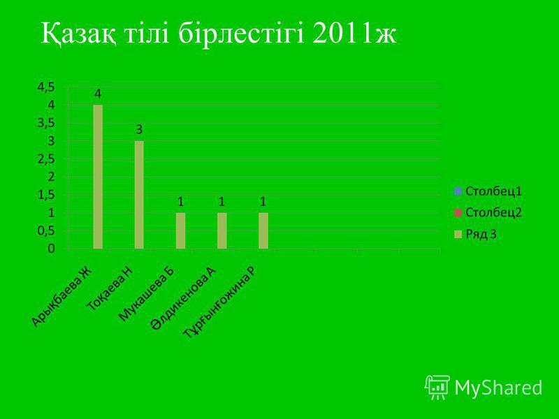 Қазақ тілі бірлестігі 2011ж