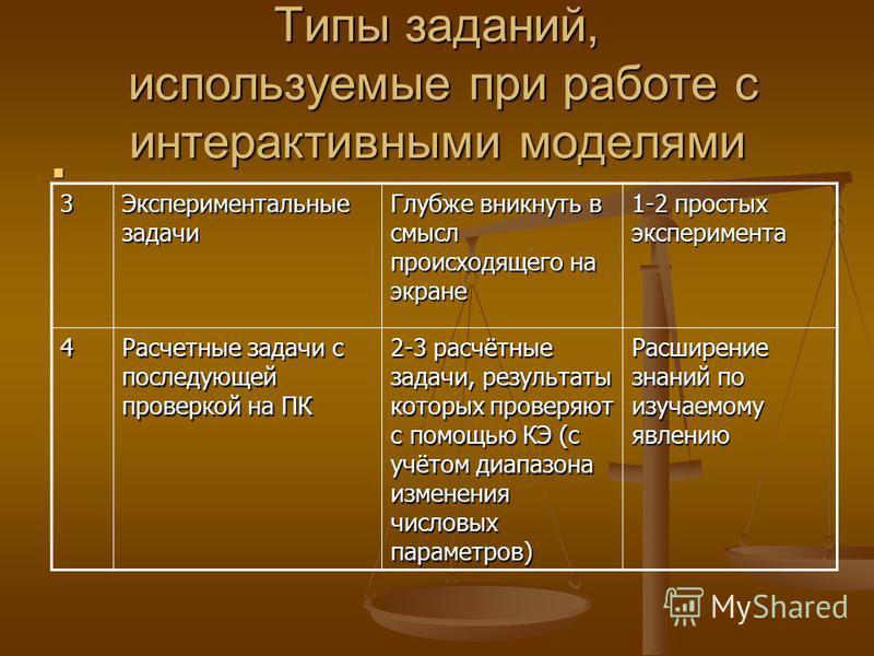 Типы заданий, используемые при работе с интерактивными моделями 3 Экспериментальные задачи Глубже вникнуть в смысл происходящего на экране 1-2 простых эксперимента 4 Расчетные задачи с последующей проверкой на ПК 2-3 расчётные задачи, результаты кото