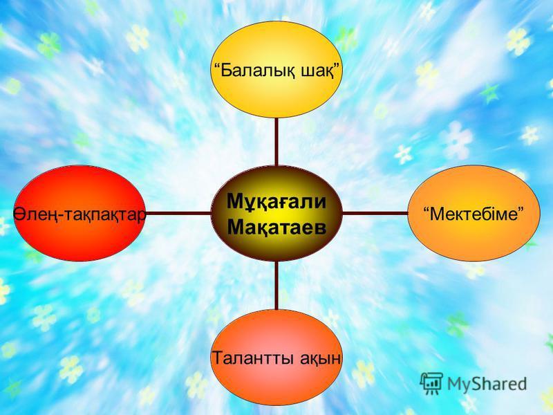 Мұқағали Мақатаев Балалық шақ Мектебіме Талантты ақын Өлең- тақпақтар