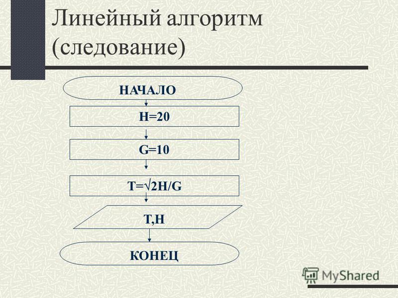 Линейный алгоритм (следование) H=20 T= 2H/G G=10 НАЧАЛО КОНЕЦ T,H