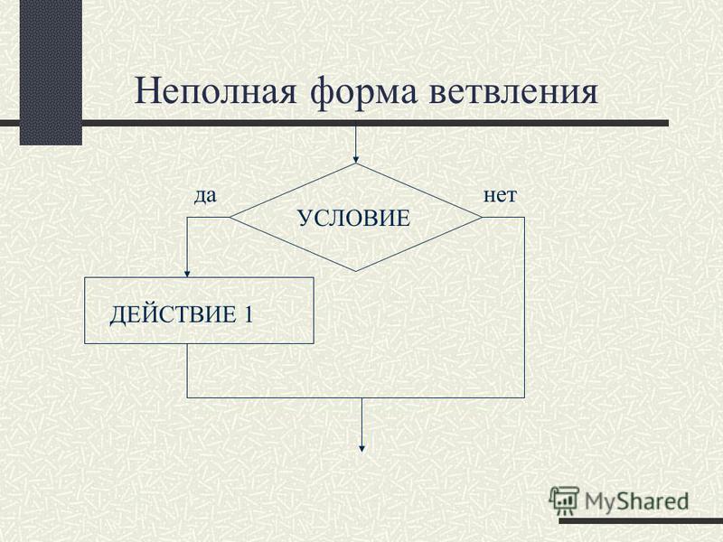Неполная форма ветвления УСЛОВИЕ ДЕЙСТВИЕ 1 да-нет