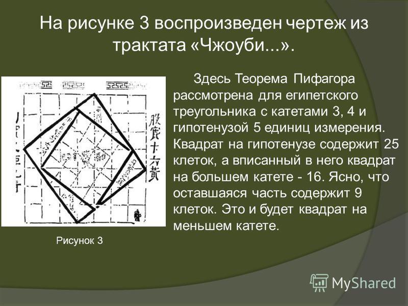 Здесь Теорема Пифагора рассмотрена для египетского треугольника с катетами 3, 4 и гипотенузой 5 единиц измерения. Квадрат на гипотенузе содержит 25 клеток, а вписанный в него квадрат на большем катете - 16. Ясно, что оставшаяся часть содержит 9 клето