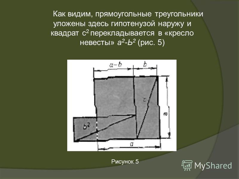 Как видим, прямоугольные треугольники уложены здесь гипотенузой наружу и квадрат с 2 перекладывается в «кресло невесты» а 2 -Ь 2 (рис. 5) Рисунок 5
