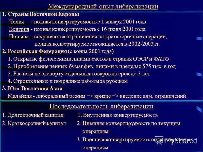 Международный опыт либерализации 1. Страны Восточной Европы Чехия - полная конвертируемость с 1 января 2001 года Венгрия - полная конвертируемость с 16 июня 2001 года Польша - сохраняются ограничения на краткосрочные операции, полная конвертируемость