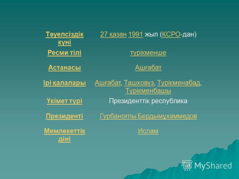 Тәуелсіздік күні 27 қазан27 қазан 1991 жыл (КСРО-дан)1991КСРО Ресми тілітүрікменше АстанасыАшғабат Ірі қалаларыАшғабатАшғабат, Ташховуз, Түрікменабад, ТүрікменбашыТашховузТүрікменабад Түрікменбашы Үкімет түріПрезиденттік республика ПрезидентіГурбаноғ