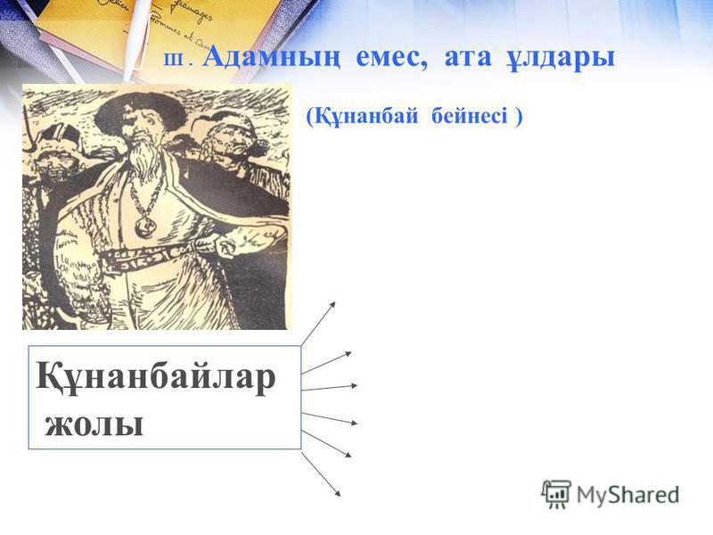 Құнанбайлар жолы III. Адамның емес, ата ұлдары (Құнанбай бейнесі )