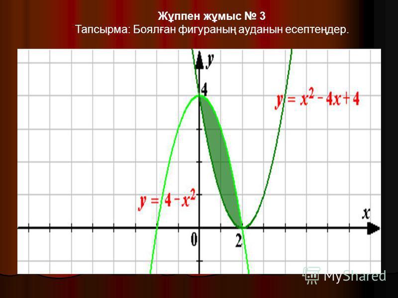 Жұппен жұмыс 3 Тапсырма: Боялған фигураның ауданын есептеңдер.