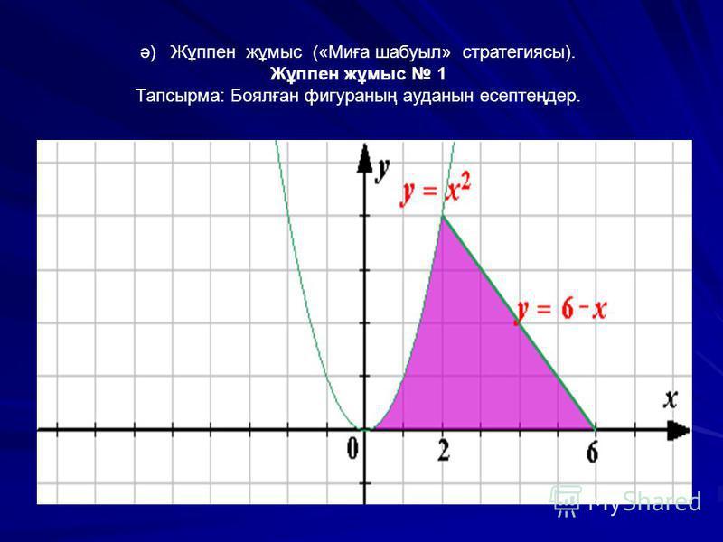 ә) Жұппен жұмыс («Миға шабуыл» стратегиясы). Жұппен жұмыс 1 Тапсырма: Боялған фигураның ауданын есептеңдер.