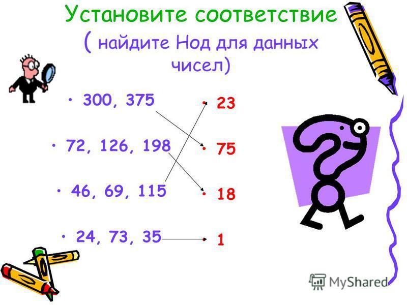 Установите соответствие ( найдите Нод для данных чисел) 300, 375 72, 126, 198 46, 69, 115 24, 73, 35 23 75 18 1