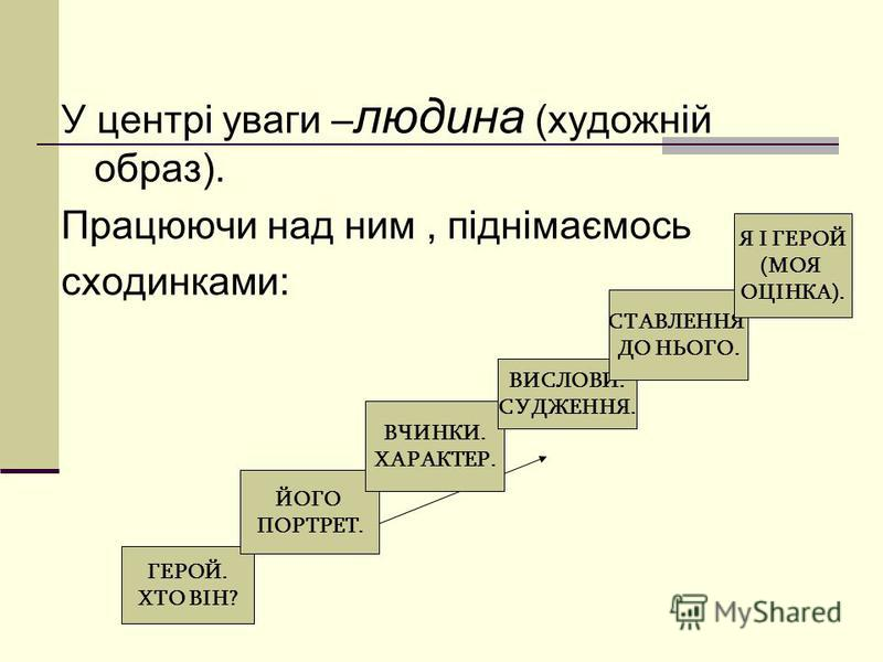 Як приклад : урок-дослідження. На ньому 1. КНИГА стає необхідним джерелом інформації, стимулятором думки. 2. ГЕРОЇ - обєкти вивчення, пізнання. 3. ВЛАСНА ДУМКА - шлях утвердження особистості. Ключник О.З.