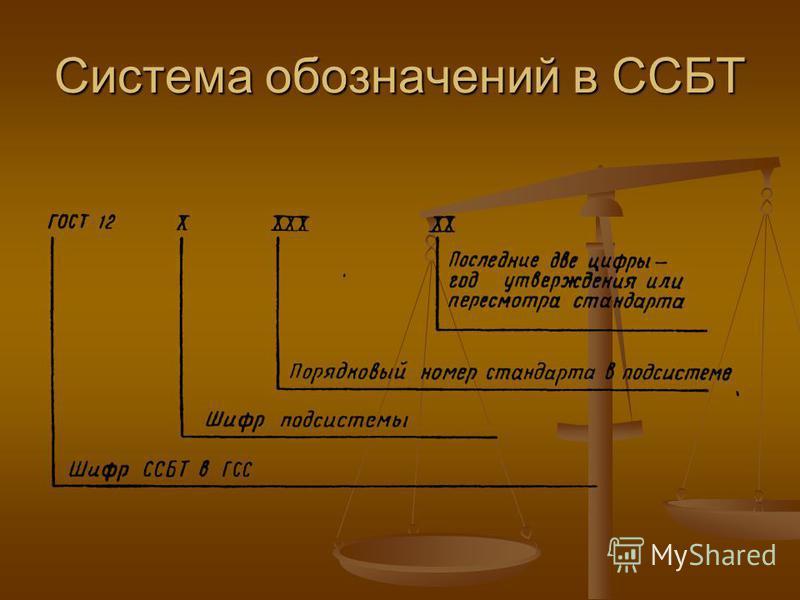 Система обозначений в ССБТ