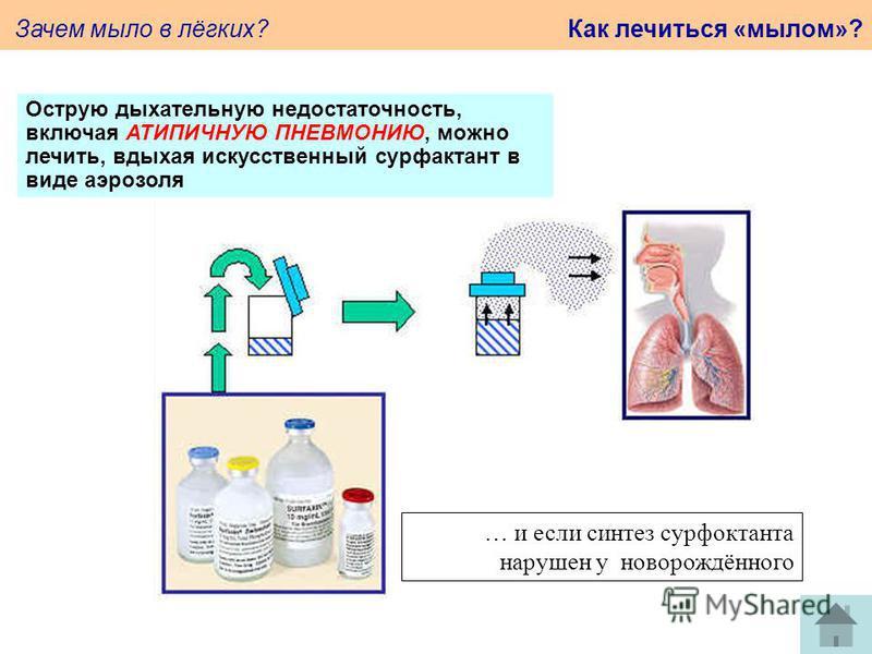 Оcтрую дыхательную недостаточность, включая АТИПИЧНУЮ ПНЕВМОНИЮ, можно лечить, вдыхая искусственный сурфактант в виде аэрозоля … и если синтез сурфактанта нарушен у новорождённого Зачем мыло в лёгких? Как лечиться «мылом»?