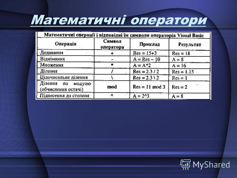 Математичні оператори