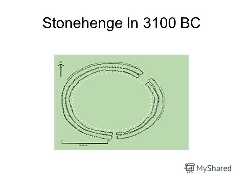Stonehenge In 3100 BC