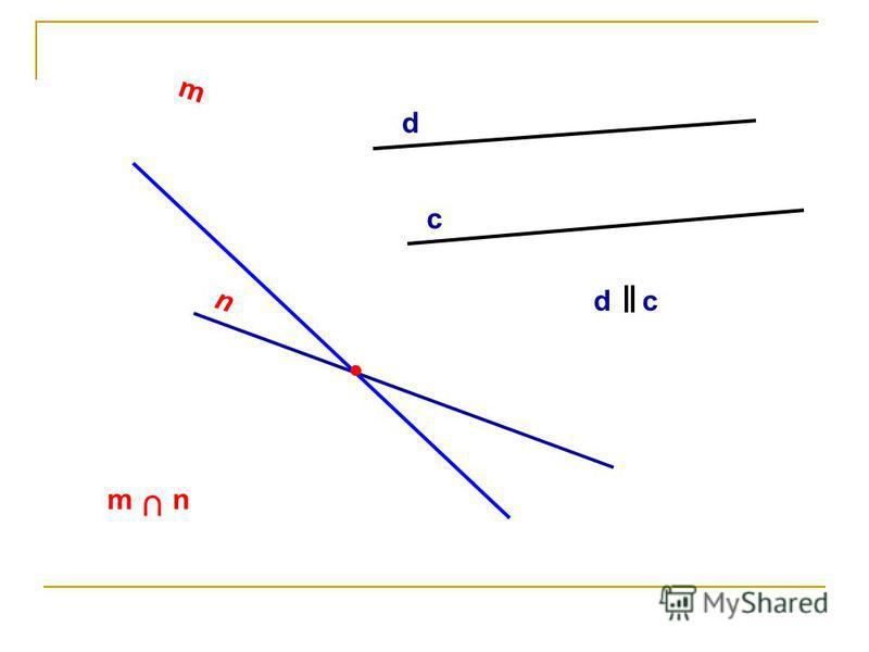 Ход урока: 1. Организационный момент. 2. Актуализация опорных знаний. а) Обсуждаем картинку ( слайд 1), в результате формулируем тему и цель урока. б) На слайдах 4 и 5 повторяем взаимное расположение прямых на плоскости и определение параллельных пря