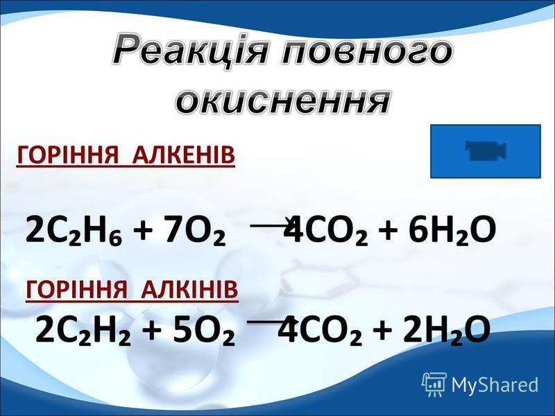 ГОРІННЯ АЛКЕНІВ 2СН + 7О 4СО + 6НО 2СН + 5О 4СО + 2НО ГОРІННЯ АЛКІНІВ