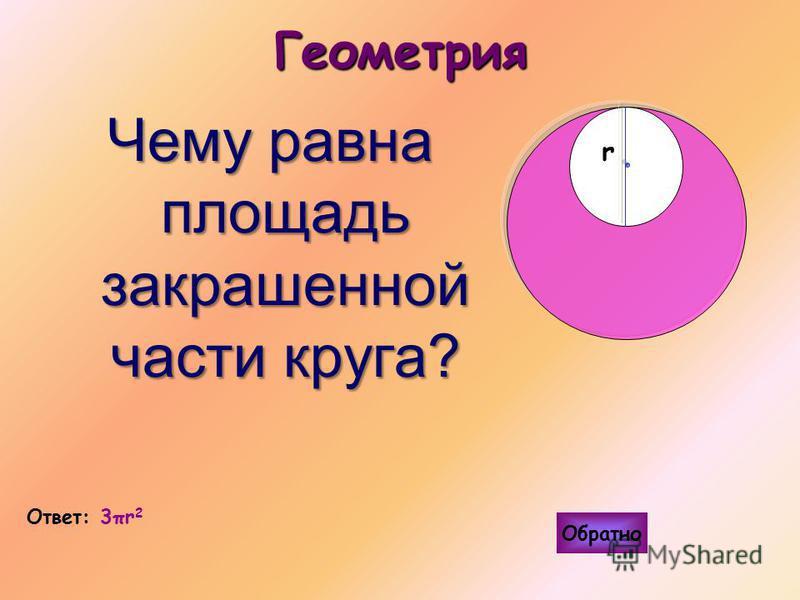 Геометрия Чему равна площадь закрашенной части круга? Ответ: 3πr 2 Обратно r