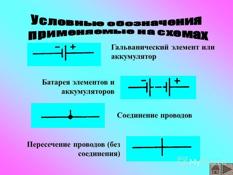 Гальванический элемент или аккумулятор Батарея элементов и аккумуляторов Соединение проводов Пересечение проводов (без соединения)