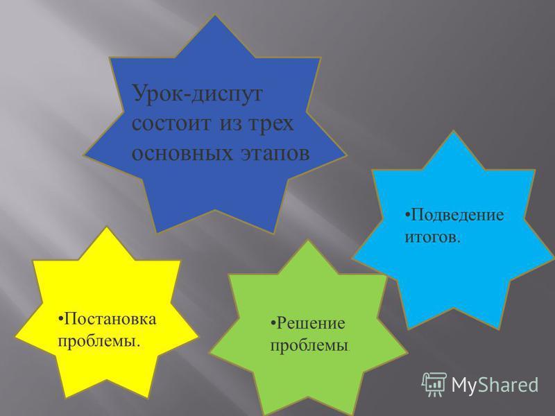Урок-диспут состоит из трех основных этапов Постановка проблемы. Решение проблемы. Подведение итогов.