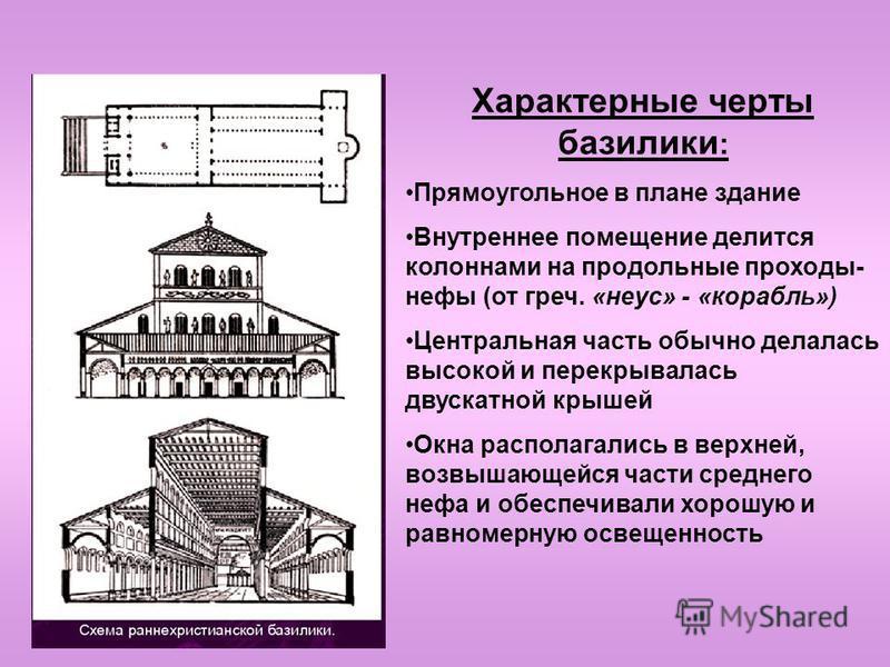 Характерные черты базилики : Прямоугольное в плане здание Внутреннее помещение делится колоннами на продольные проходы- нефы (от греч. «невус» - «корабль») Центральная часть обычно делалась высокой и перекрывалась двускатной крышей Окна располагались