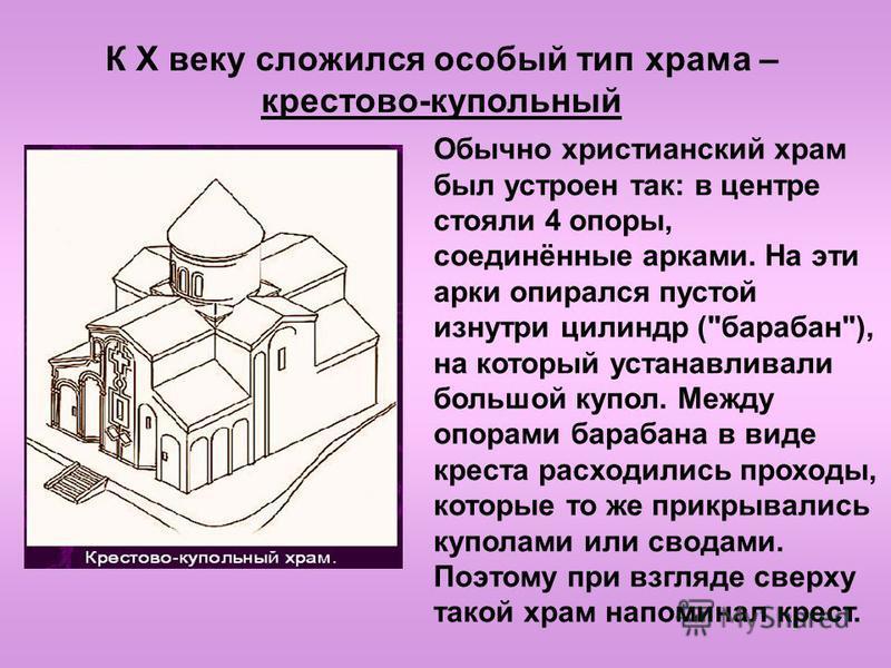 Обычно христианский храм был устроен так: в центре стояли 4 опоры, соединённые арками. На эти арки опирался пустой изнутри цилиндр (