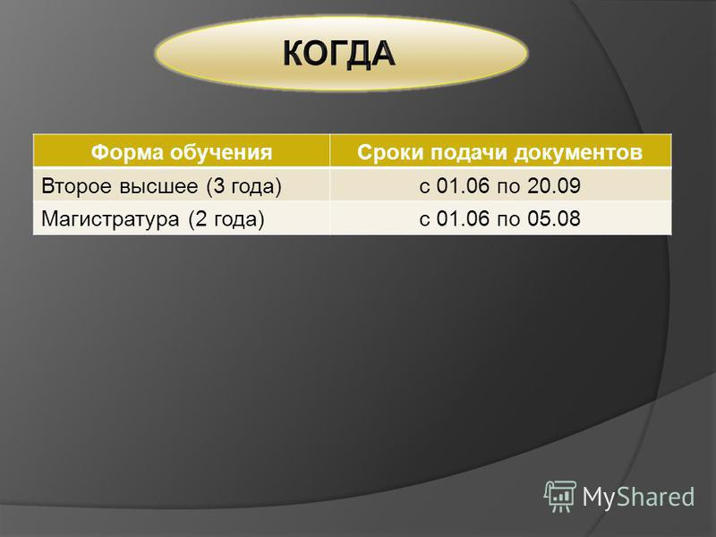 Форма обучения Сроки подачи документов Второе высшее (3 года)с 01.06 по 20.09 Магистратура (2 года)с 01.06 по 05.08