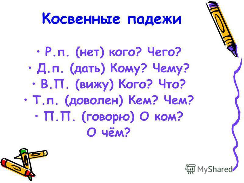 Косвенные падежи Р.п. (нет) кого? Чего? Д.п. (дать) Кому? Чему? В.П. (вижу) Кого? Что? Т.п. (доволен) Кем? Чем? П.П. (говорю) О ком? О чём?