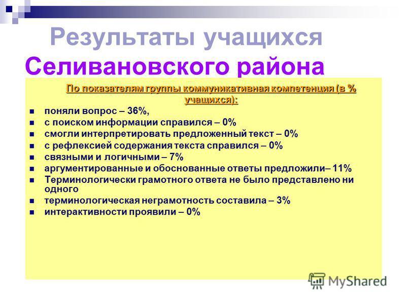 Результаты учащихся Селивановского района По показателям группы коммуникативная компетенция (в % учащихся): поняли вопрос – 36%, с поиском информации справился – 0% смогли интерпретировать предложенный текст – 0% с рефлексией содержания текста справи