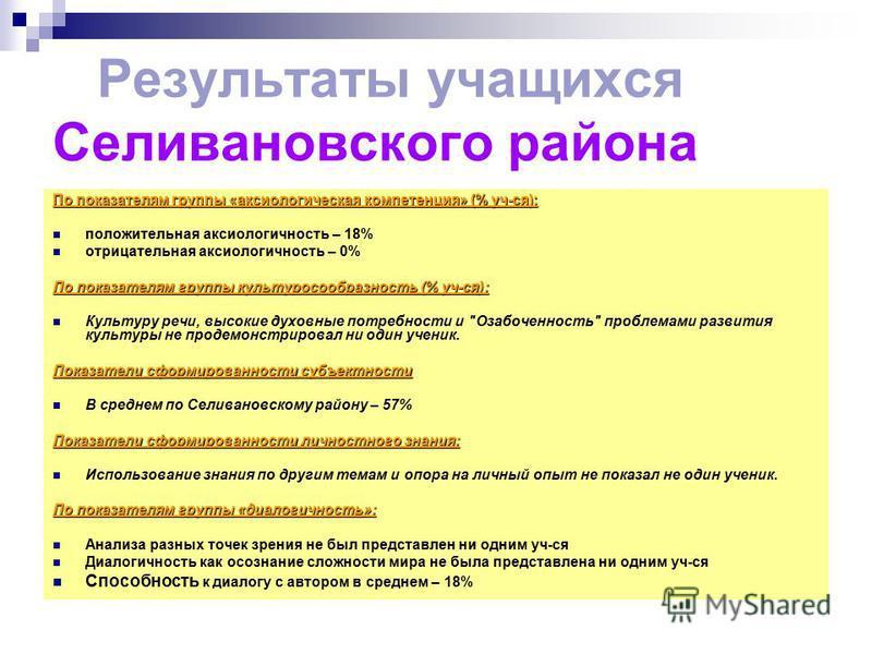 Результаты учащихся Селивановского района По показателям группы «аксиологическая компетенция» (% уч-ся): положительная аксиологичность – 18% отрицательная аксиологичность – 0% По показателям группы культуросообразность (% уч-ся): Культуру речи, высок