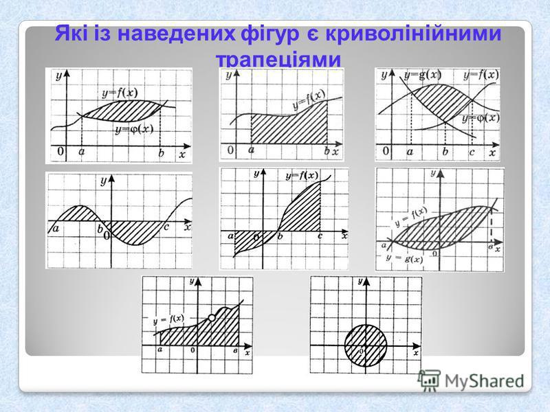Які із наведених фігур є криволінійними трапеціями