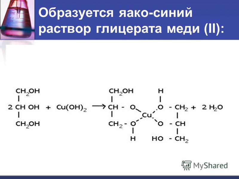 Образуется ярко-синий раствор глицерата меди (II):