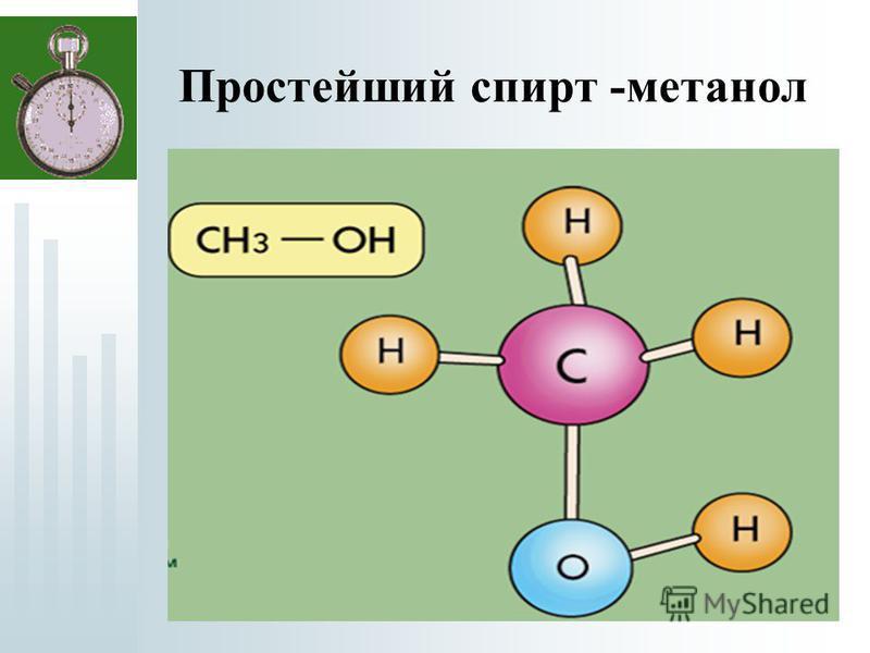 Простейший спирт -метанол