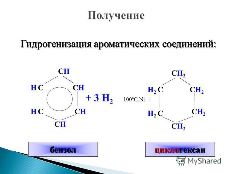 Гидрогенизация ароматических соединений: Гидрогенизация ароматических соединений: СHСH СHСH СHСH H СH С H СH С СHСH + 3 H 2 ––100ºC,Ni H2 СH2 С H2 СH2 С СH2СH2 СH2СH2 СH2СH2 СH2СH2 циклогексан бензол