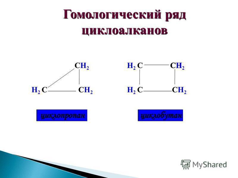 Гомологический ряд циклоалканов H 2 С СH2СH2 циклопропан СH2СH2 СH2СH2 СH2СH2 СHСH циклобутан