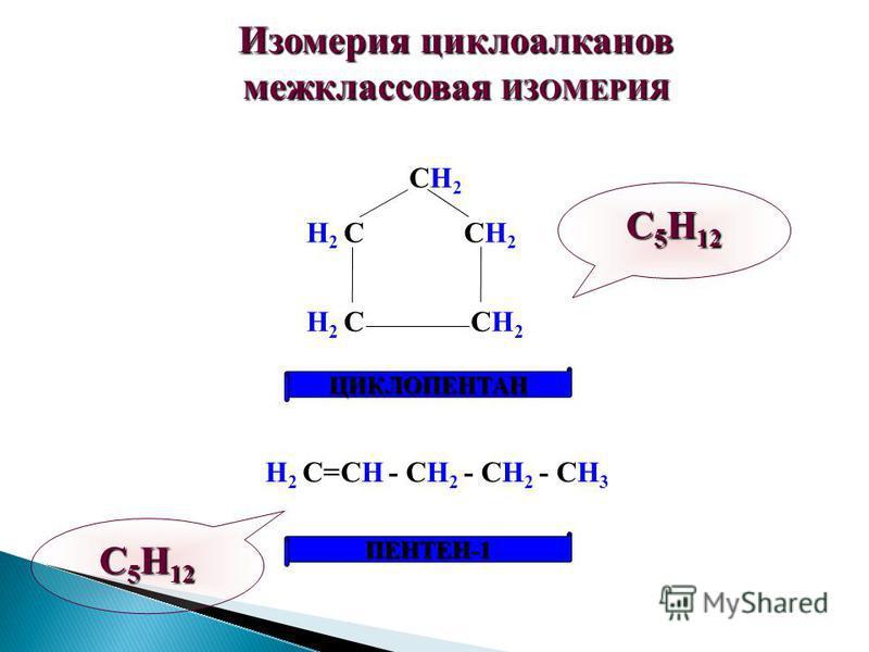 Изомерия циклоалканов межклассовая ИЗОМЕРИЯ H 2 С СH2СH2 СH2СH2 СH2СH2 С 5 H 12 H 2 С=СHСH- СH 2 - СH 3 С 5 H 12 ЦИКЛОПЕНТАН ПЕНТЕН-1