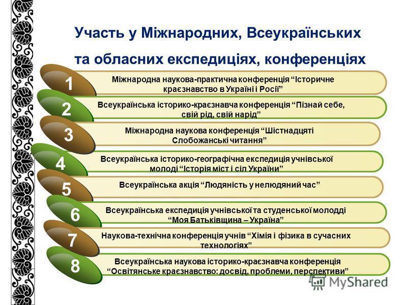 Участь у Міжнародних, Всеукраїнських та обласних експедиціях, конференціях Міжнародна наукова-практична конференція Історичне краєзнавство в Україні і Росії 1 Всеукраїнська історико-краєзнавча конференція Пізнай себе, свій рід, свій нарід 2 Всеукраїн