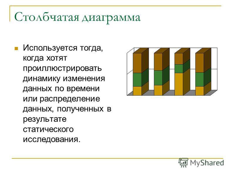 Столбчатая диаграмма Используется тогда, когда хотят проиллюстрировать динамику изменения данных по времени или распределение данных, полученных в результате статического исследования.