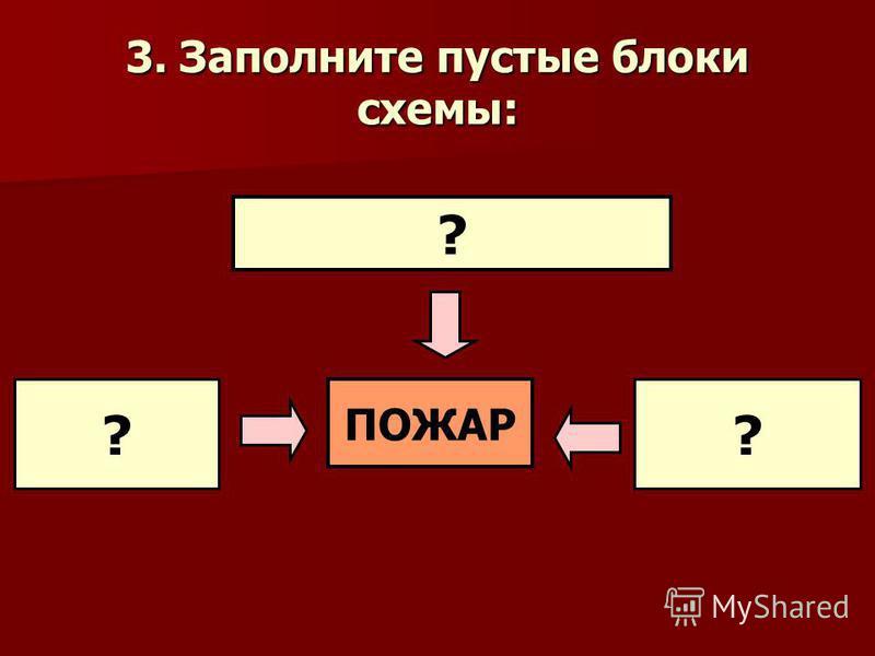 3. Заполните пустые блоки схемы: ? ? ПОЖАР ?