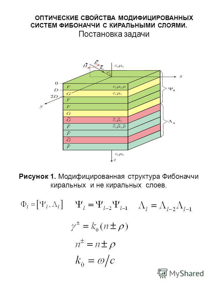 ОПТИЧЕСКИЕ СВОЙСТВА МОДИФИЦИРОВАННЫХ СИСТЕМ ФИБОНАЧЧИ С КИРАЛЬНЫМИ СЛОЯМИ. Постановка задачи Рисунок 1. Модифицированная структура Фибоначчи киральных и не киральных слоев.