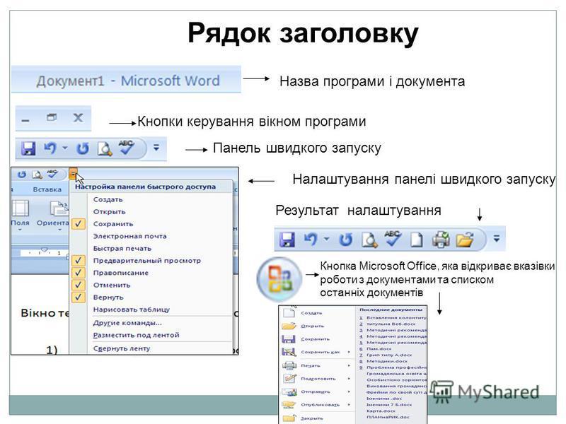 Рядок заголовку Назва програми і документа Кнопки керування вікном програми Панель швидкого запуску Налаштування панелі швидкого запуску Результат налаштування Кнопка Microsoft Office, яка відкриває вказівки роботи з документами та списком останніх д