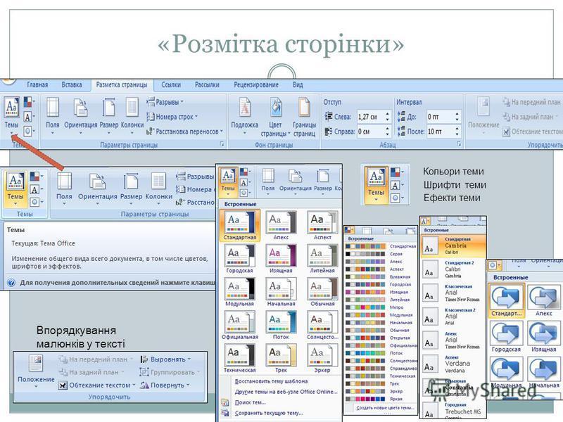 «Розмітка сторінки» Кольори теми Шрифти теми Ефекти теми Впорядкування малюнків у тексті