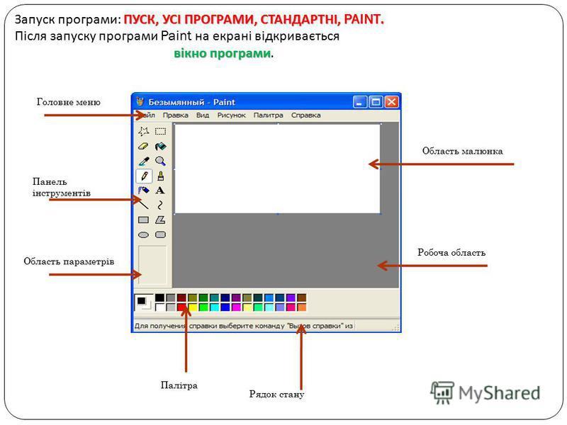 ПУСК, УСІ ПРОГРАМИ, СТАНДАРТНІ, PAINT. вікно програми Запуск програми : ПУСК, УСІ ПРОГРАМИ, СТАНДАРТНІ, PAINT. Після запуску програми Paint на екрані відкривається вікно програми. Головне меню Панель інструментів Область параметрів Область малюнка Ро