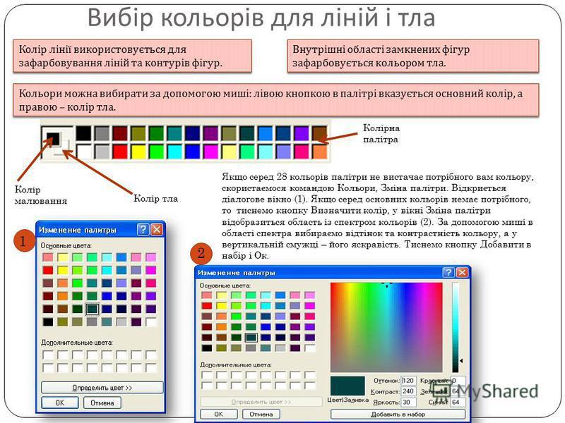 Вибір кольорів для ліній і тла Колір лінії використовується для зафарбовування ліній та контурів фігур. Внутрішні області замкнених фігур зафарбовується кольором тла. Кольори можна вибирати за допомогою миші : лівою кнопкою в палітрі вказується основ