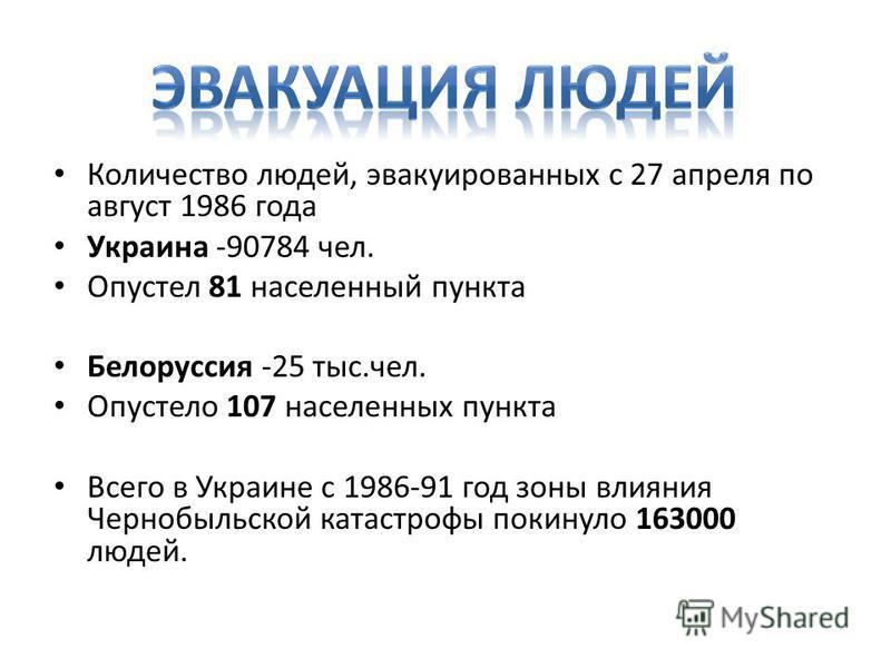 Количество людей, эвакуированных с 27 апреля по август 1986 года Украина -90784 чел. Опустел 81 населенный пункта Белоруссия -25 тыс.чел. Опустело 107 населенных пункта Всего в Украине с 1986-91 год зоны влияния Чернобыльской катастрофы покинуло 1630